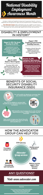 nat-disability-employment-infographic