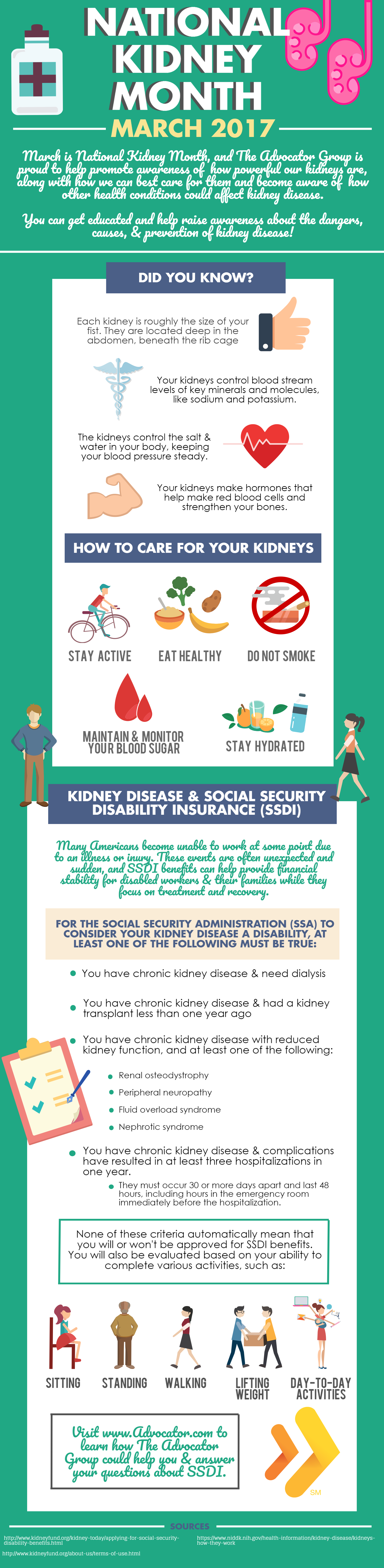 Natl kidney month infographic